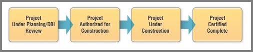 Planning-4-Steps